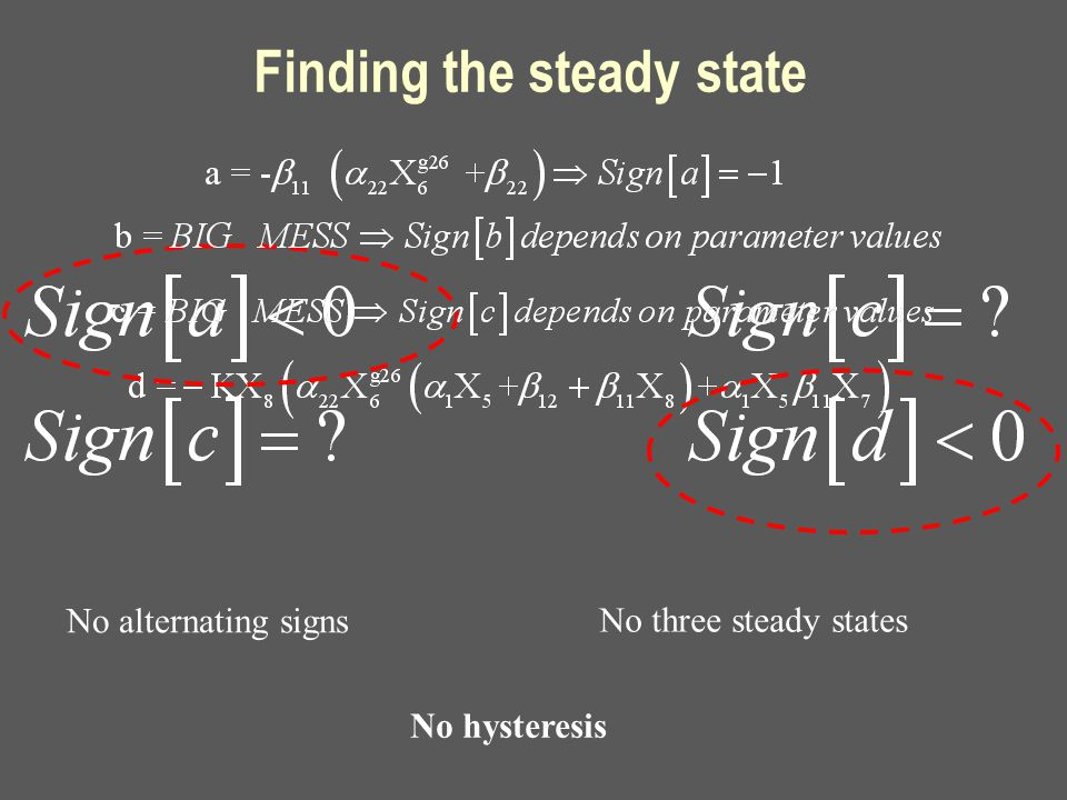 Finding the steady state No alternating signs No three steady states No hysteresis