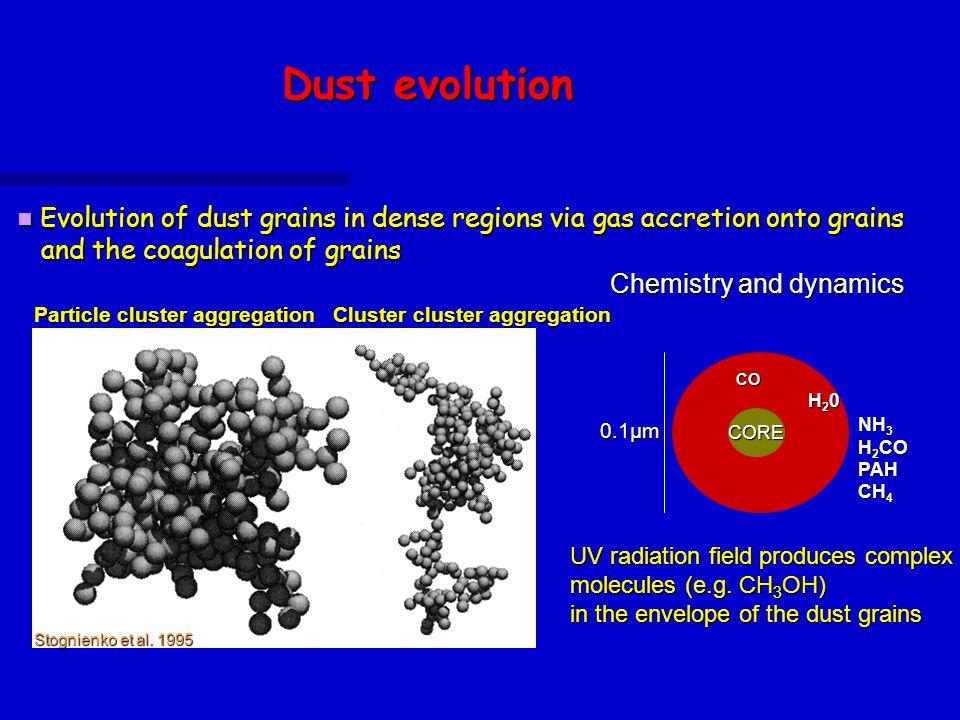 Dust evolution Evolution of dust grains in dense regions via gas accretion onto grains Evolution of dust grains in dense regions via gas accretion ont
