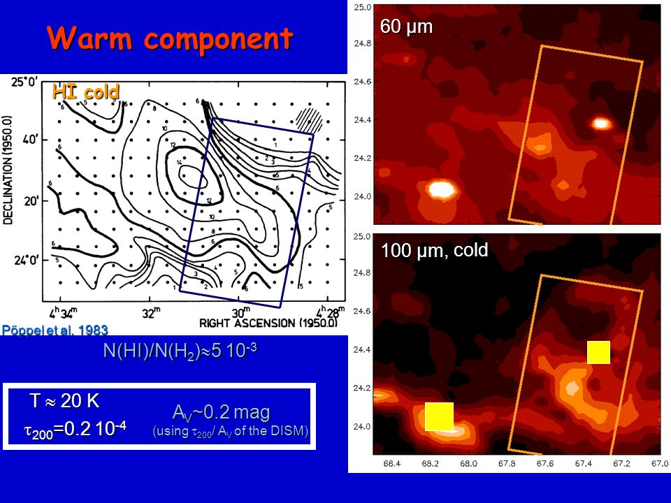HI cold 100 µm 60 µm Warm component   N(HI)/N(H 2 )  5 10 -3 Pöppel et al. 1983 T  20 K A V ~0.2 mag A V ~0.2 mag (using  200 / A V of the DISM)