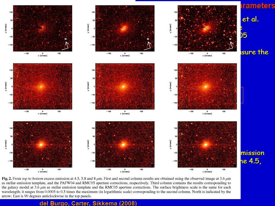 SB calibration similar to Pahre et al. (2004), but using also aperture corrections of Reach et al.