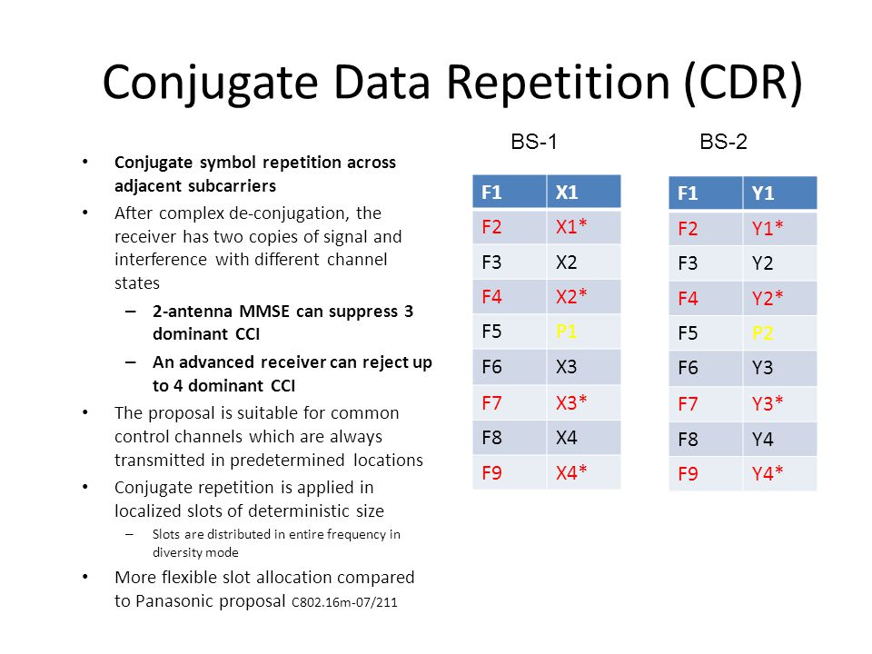 Conjugate Data Repetition (CDR) Conjugate symbol repetition across adjacent subcarriers After complex de-conjugation, the receiver has two copies of signal and interference with different channel states – 2-antenna MMSE can suppress 3 dominant CCI – An advanced receiver can reject up to 4 dominant CCI The proposal is suitable for common control channels which are always transmitted in predetermined locations Conjugate repetition is applied in localized slots of deterministic size – Slots are distributed in entire frequency in diversity mode More flexible slot allocation compared to Panasonic proposal C802.16m-07/211 BS-1BS-2 F1Y1 F2Y1* F3Y2 F4Y2* F5P2 F6Y3 F7Y3* F8Y4 F9Y4* F1X1 F2X1* F3X2 F4X2* F5P1 F6X3 F7X3* F8X4 F9X4*