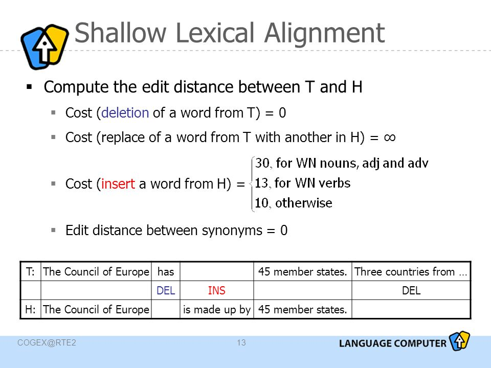 COGEX@RTE213 Shallow Lexical Alignment  Compute the edit distance between T and H  Cost (deletion of a word from T) = 0  Cost (replace of a word from T with another in H) = ∞  Cost (insert a word from H) =  Edit distance between synonyms = 0 T:The Council of Europehas45 member states.Three countries from … DELINSDEL H:The Council of Europeis made up by45 member states.