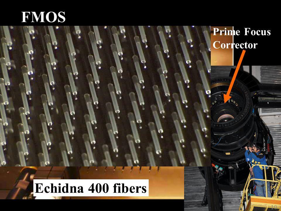 10 Echidna 400 fibers Prime Focus Corrector FMOS 10