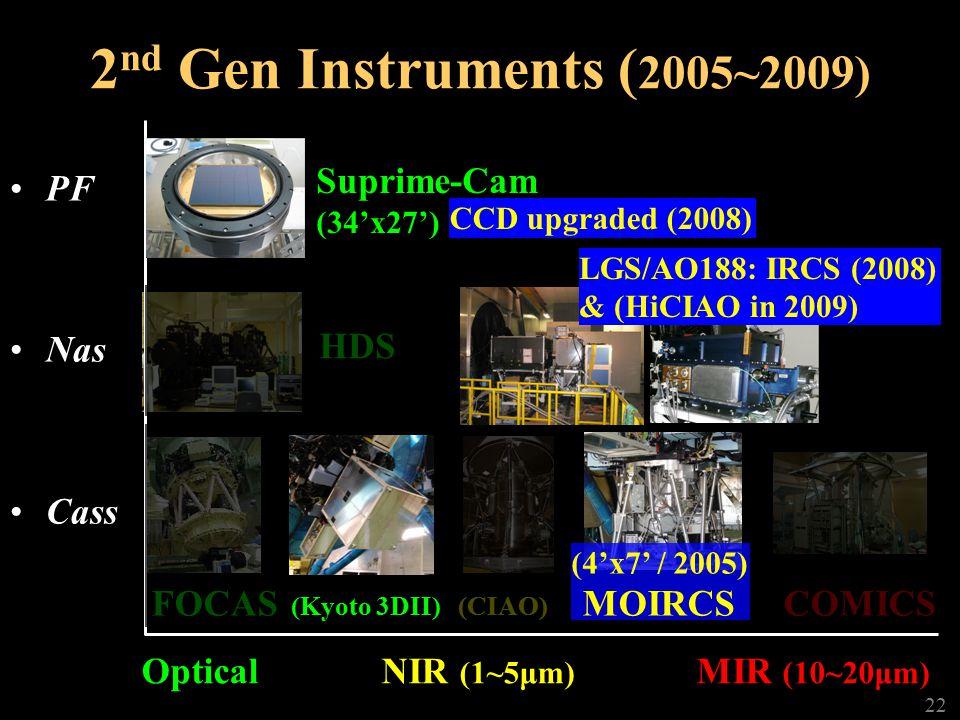 2 nd Gen Instruments ( 2005~2009) PF Nas Cass Optical NIR (1~5μm) MIR (10~20μm) Suprime-Cam (34'x27') HDS 22 CCD upgraded (2008) (4'x7' / 2005) LGS/AO188: IRCS (2008) & (HiCIAO in 2009) FOCAS (Kyoto 3DII) (CIAO) MOIRCS COMICS