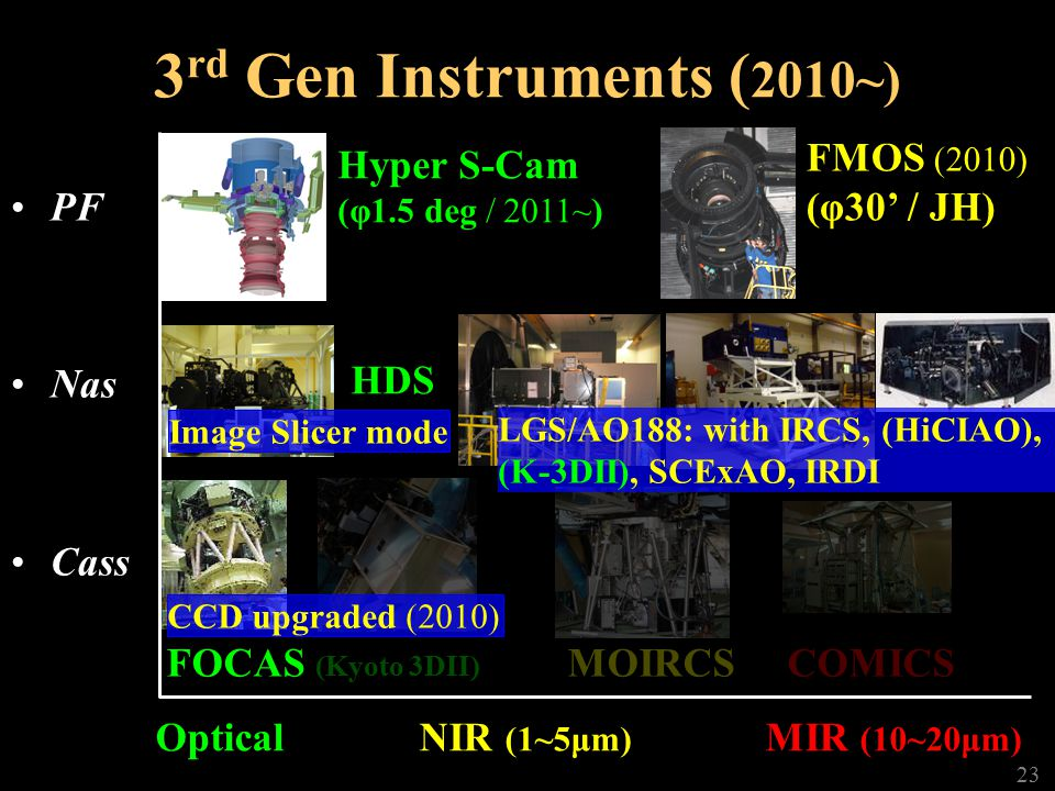 3 rd Gen Instruments ( 2010~) PF Nas Cass Optical NIR (1~5μm) MIR (10~20μm) FOCAS (Kyoto 3DII) MOIRCS COMICS HDS 23 FMOS (2010) (φ30' / JH) Hyper S-Cam (φ1.5 deg / 2011~) LGS/AO188: with IRCS, (HiCIAO), (K-3DII), SCExAO, IRDI CCD upgraded (2010) Image Slicer mode