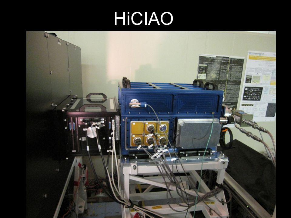 HiCIAO