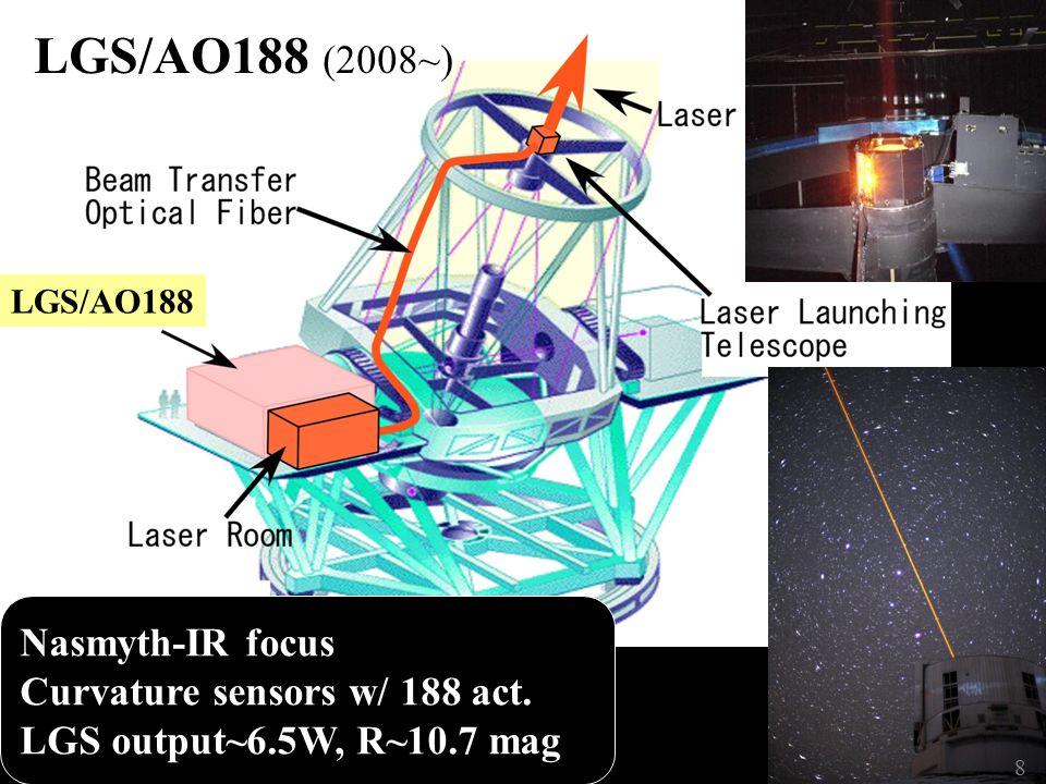 8 Nas188 AO LGS/AO188 Nasmyth-IR focus Curvature sensors w/ 188 act.