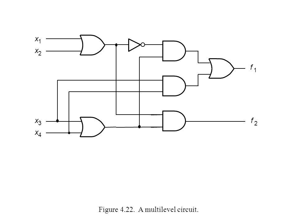Figure 4.22. A multilevel circuit. x 1 x 2 x 3 x 4 f 1 f 2