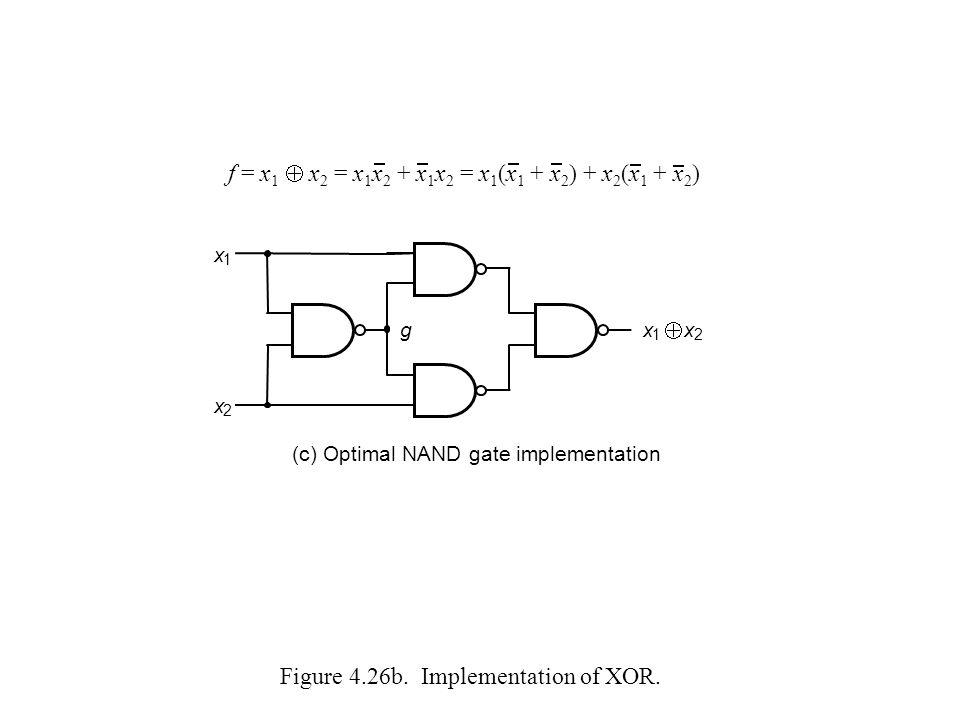 x 2 x 1 g x 1 x 2  (c) Optimal NAND gate implementation Figure 4.26b. Implementation of XOR. f = x 1  x 2 = x 1 x 2 + x 1 x 2 = x 1 (x 1 + x 2 ) + x