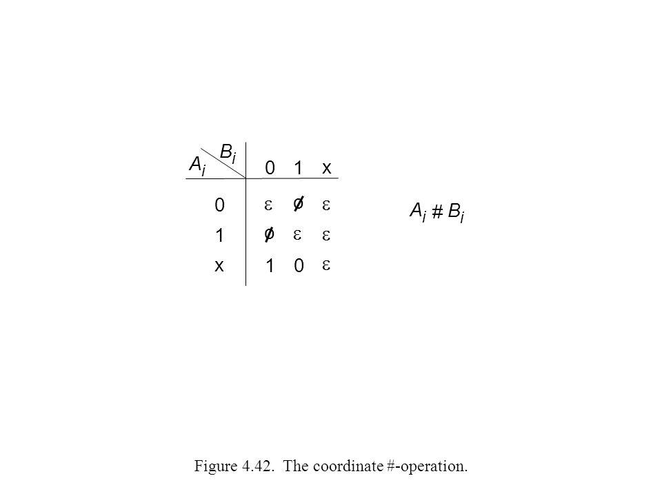 Figure 4.42. The coordinate #-operation. o 0 1 1 0 x B i A i 0 1 x A i B i #     o