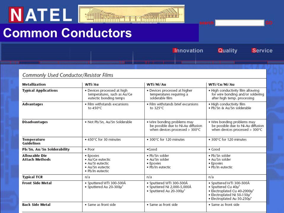 Common Conductors