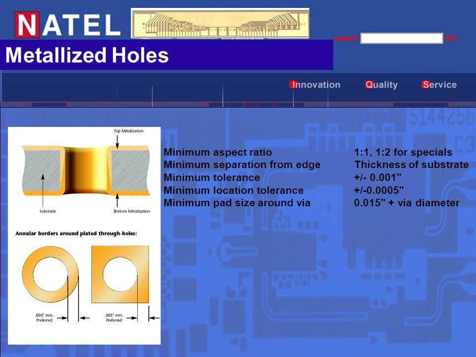Metallized Holes Minimum aspect ratio 1:1, 1:2 for specials Minimum separation from edgeThickness of substrate Minimum tolerance+/- 0.001