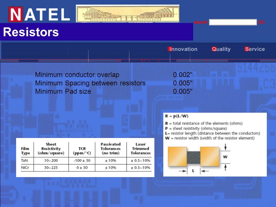 Resistors Minimum conductor overlap 0.002