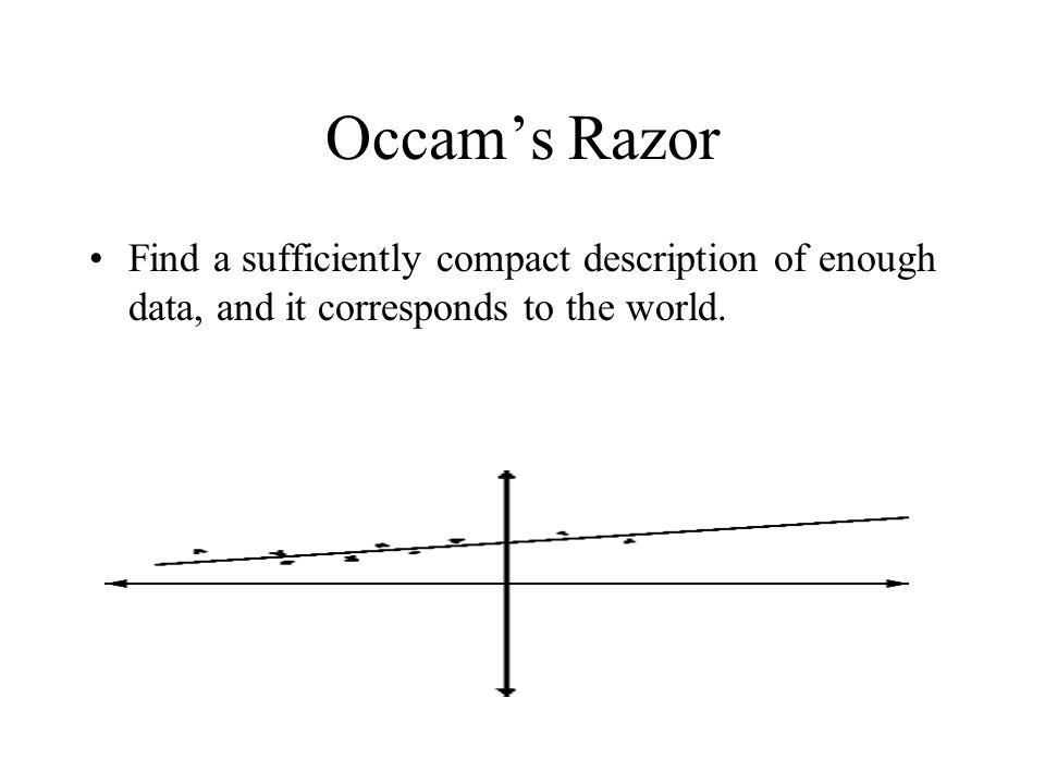 Occam's Razor Find a sufficiently compact description of enough data, and it corresponds to the world.