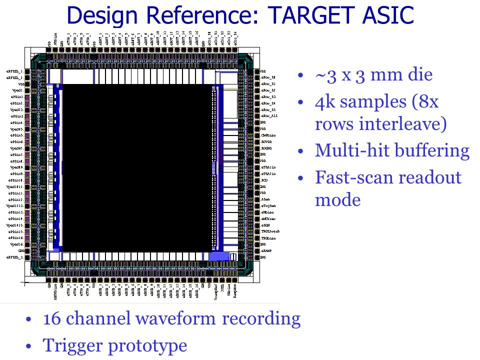 Design Reference: TARGET ASIC Belle TOF counter PMT pulse ~3 x 3 mm die 4k samples (8x rows interleave) Multi-hit buffering Fast-scan readout mode 16 channel waveform recording Trigger prototype