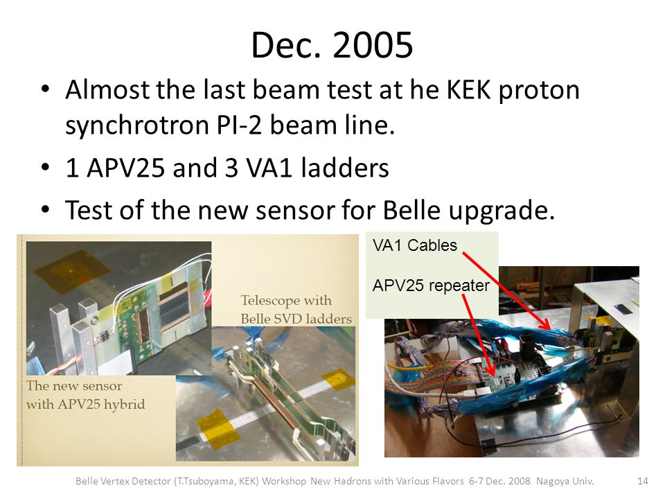 Dec. 2005 Almost the last beam test at he KEK proton synchrotron PI-2 beam line.