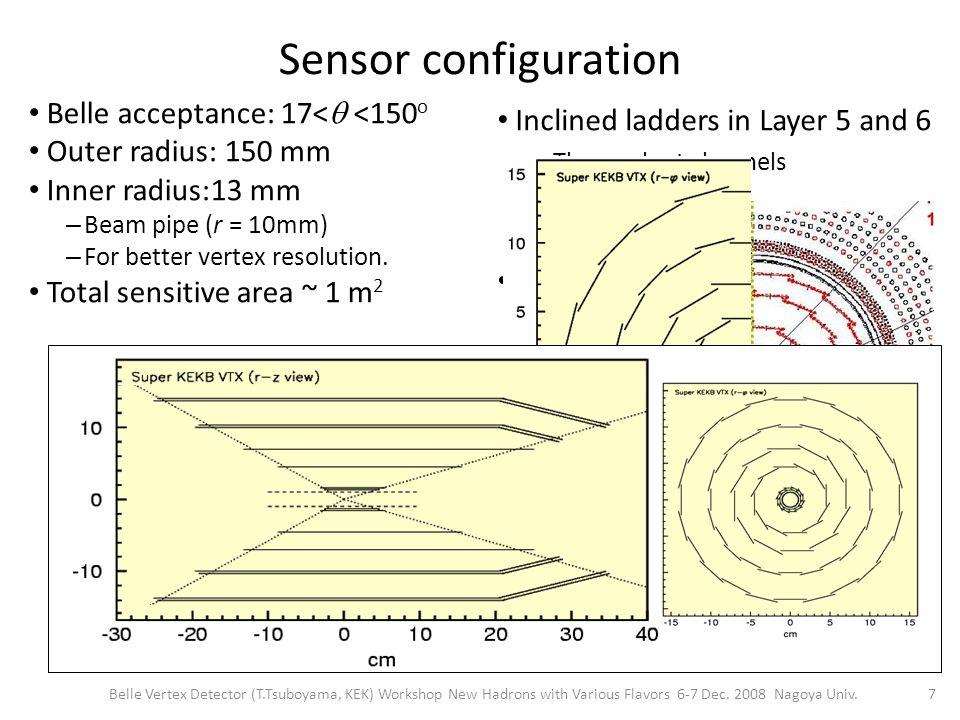 7 Sensor configuration Belle acceptance: 17<  <150 o Outer radius: 150 mm Inner radius:13 mm – Beam pipe (r = 10mm) – For better vertex resolution.