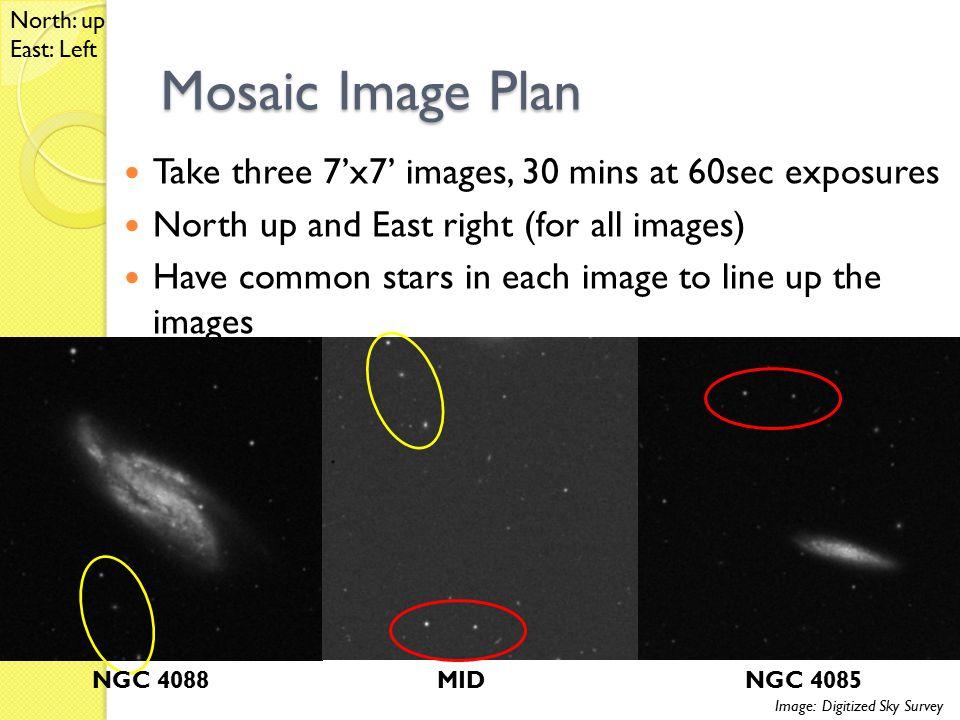 Mosaic Image Plan Image: Digitized Sky Survey 15'x7' North: up East: Left