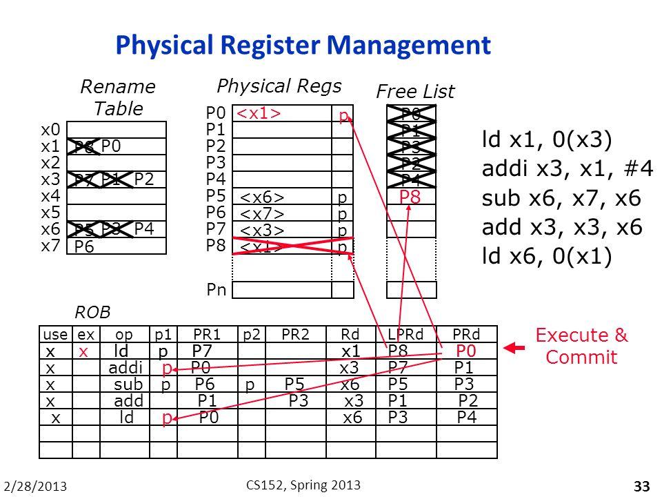 2/28/2013 CS152, Spring 2013 Physical Register Management 33 opp1PR1p2PR2exuseRdPRdLPRd ROB x ld p P7 x1 P0 x addi P0 x3 P1 x sub p P6 p P5 x6 P3 x ld p P7 x1 P0 ld x1, 0(x3) addi x3, x1, #4 sub x6, x7, x6 add x3, x3, x6 ld x6, 0(x1) Free List P0 P1 P3 P2 P4 P5 P6 P7 P0 Pn P1 P2 P3 P4 Physical Regs p p p P8 p x5 P5 x6 P6 x7 x0 P8 x1 x2 P7 x3 x4 Rename Table P0 P8 P7 P1 P5 P3 P1 P2 x add P1 P3 x3 P2 x ld P0 x6 P4P3 P4 Execute & Commit p p p P8 x