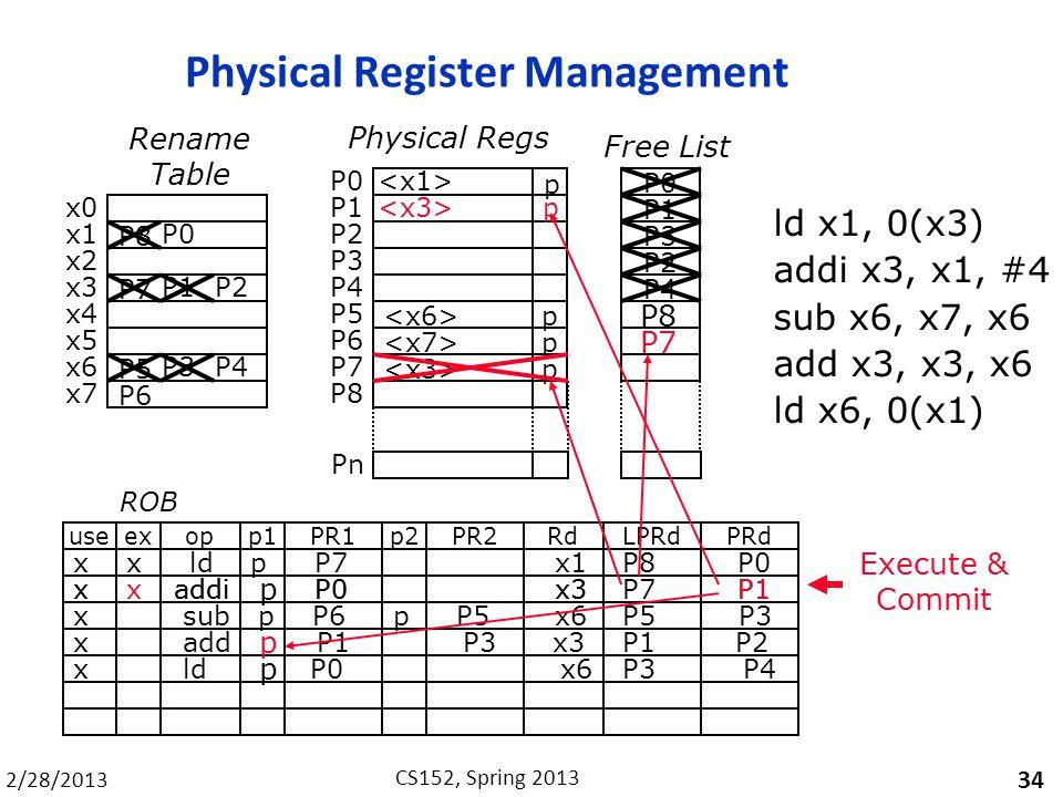 2/28/2013 CS152, Spring 2013 Physical Register Management 34 opp1PR1p2PR2exuseRdPRdLPRd ROB x sub p P6 p P5 x6 P3 x addi P0 x3 P1 ld x1, 0(x3) addi x3, x1, #4 sub x6, x7, x6 add x3, x3, x6 ld x6, 0(x1) Free List P0 P1 P3 P2 P4 P5 P6 P7 P0 Pn P1 P2 P3 P4 Physical Regs p p p P8 x x ld p P7 x1 P0 x5 P5 x6 P6 x7 x0 P8 x1 x2 P7 x3 x4 Rename Table P0 P8 P7 P1 P5 P3 P1 P2 x add P1 P3 x3 P2 x ld P0 x6 P4P3 P4 Execute & Commit p p p P8 x p p P7