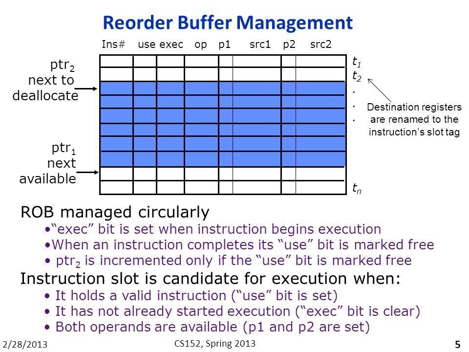 2/28/2013 CS152, Spring 2013 Reorder Buffer Management 5 Instruction slot is candidate for execution when: It holds a valid instruction ( use bit is set) It has not already started execution ( exec bit is clear) Both operands are available (p1 and p2 are set) t1t2...tnt1t2...tn ptr 2 next to deallocate ptr 1 next available Ins# use exec op p1 src1 p2 src2 Destination registers are renamed to the instruction's slot tag ROB managed circularly exec bit is set when instruction begins execution When an instruction completes its use bit is marked free ptr 2 is incremented only if the use bit is marked free
