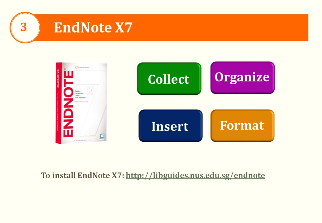 EndNote X7 3 To install EndNote X7: http://libguides.nus.edu.sg/endnotehttp://libguides.nus.edu.sg/endnote Collect Organize Insert Format