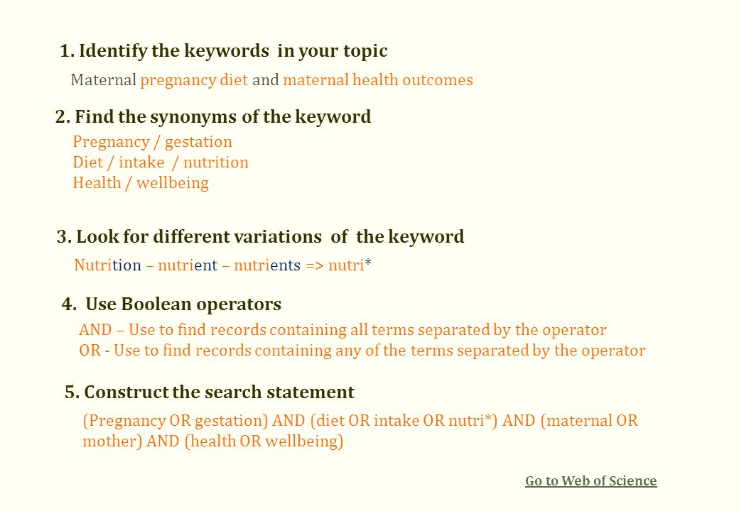 1. Identify the keywords in your topic 2. Find the synonyms of the keyword 3.