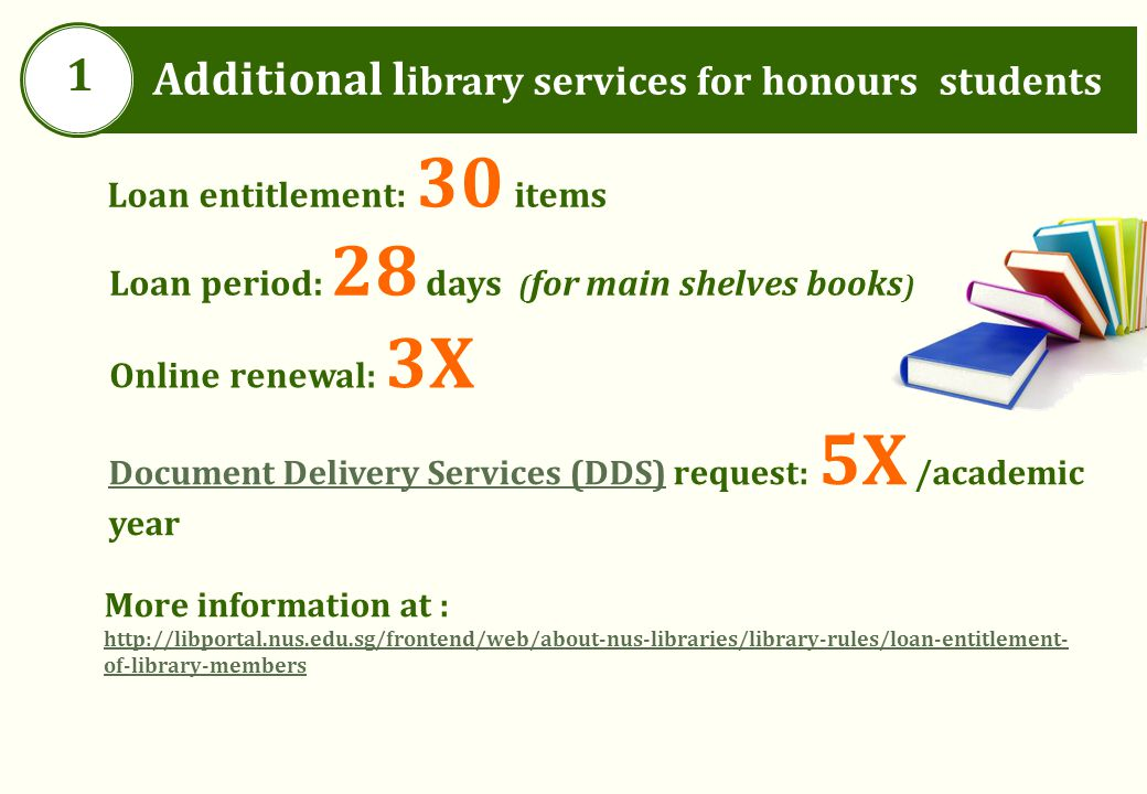 Loan entitlement: 30 items Additional l ibrary services for honours students 1 Loan period: 28 days ( for main shelves books ) Online renewal: 3X More