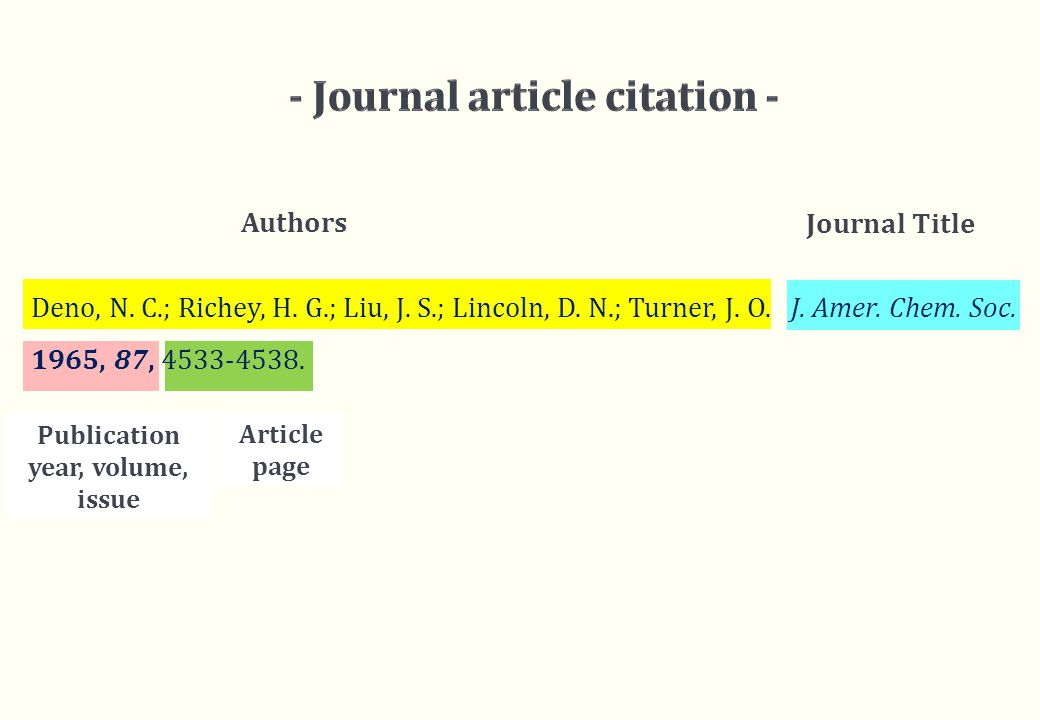 Authors Publication year, volume, issue Journal Title Article page Deno, N.