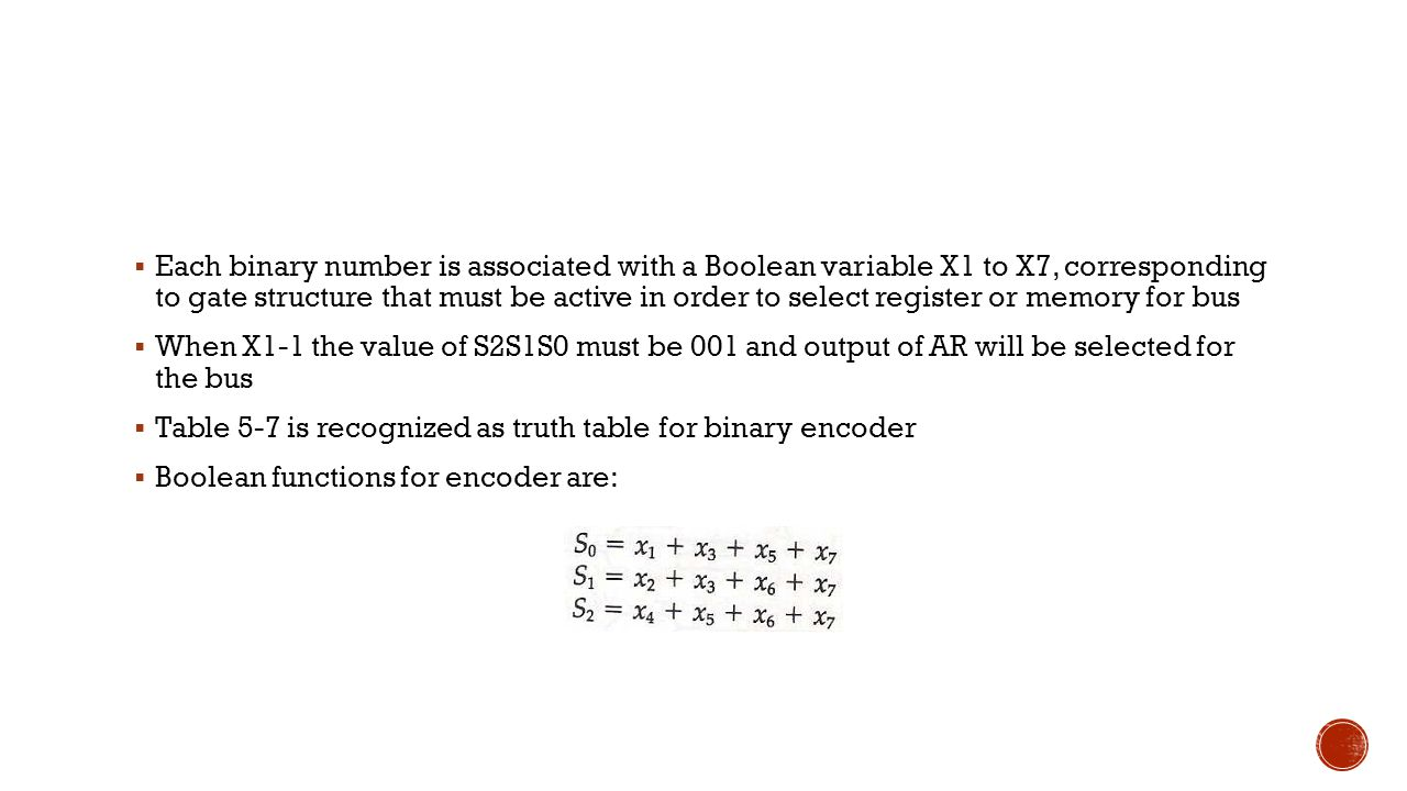  Each binary number is associated with a Boolean variable X1 to X7, corresponding to gate structure that must be active in order to select register or memory for bus  When X1-1 the value of S2S1S0 must be 001 and output of AR will be selected for the bus  Table 5-7 is recognized as truth table for binary encoder  Boolean functions for encoder are: