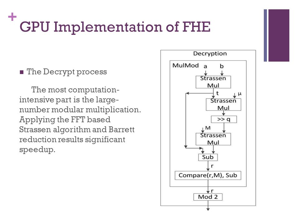 + GPU Implementation of FHE The Decrypt process The most computation- intensive part is the large- number modular multiplication.