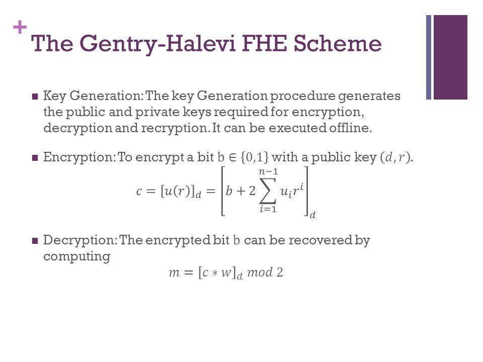 + The Gentry-Halevi FHE Scheme