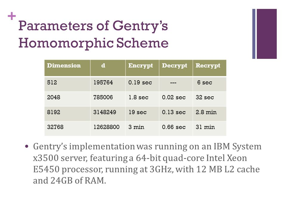 + Parameters of Gentry's Homomorphic Scheme Dimension dEncryptDecryptRecrypt 5121957640.19 sec --- 6 sec 20487850061.8 sec0.02 sec32 sec 8192314824919 sec0.13 sec2.8 min 32768126288003 min0.66 sec31 min Gentry's implementation was running on an IBM System x3500 server, featuring a 64-bit quad-core Intel Xeon E5450 processor, running at 3GHz, with 12 MB L2 cache and 24GB of RAM.