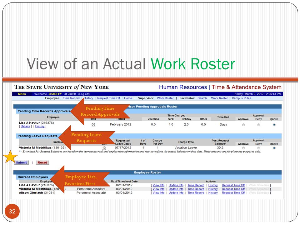 View of an Actual Work Roster 32 Pending Time Record Approvals Pending Leave Requests Employee List, Favorites First