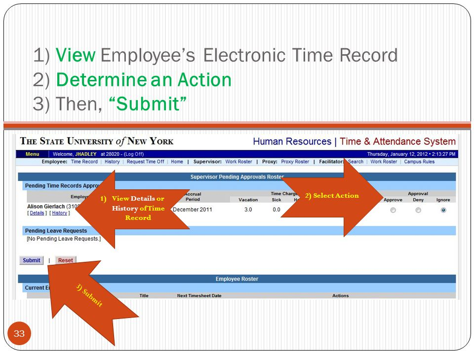 1) View Employee's Electronic Time Record 2) Determine an Action 3) Then, Submit 1)View Details or History of Time Record 3) Submit 2) Select Action 33