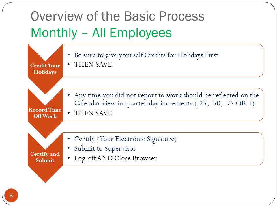 Overview of the Basic Process Monthly – All Employees 8 Credit Your Holidays Be sure to give yourself Credits for Holidays First THEN SAVE Record Time Off Work Any time you did not report to work should be reflected on the Calendar view in quarter day increments (.25,.50,.75 OR 1) THEN SAVE Certify and Submit Certify (Your Electronic Signature) Submit to Supervisor Log-off AND Close Browser
