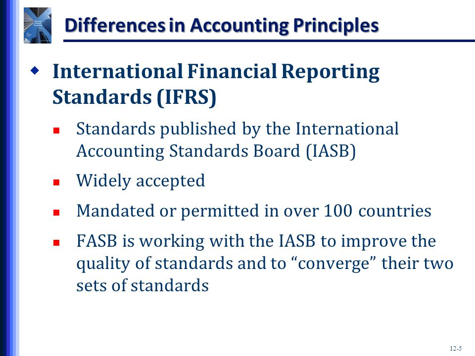 12-6 Differences in Accounting Principles  New SEC rules Allow foreign private issuers to file statements prepared in accordance with IFRS as issued by the IASB without reconciliation to U.S.