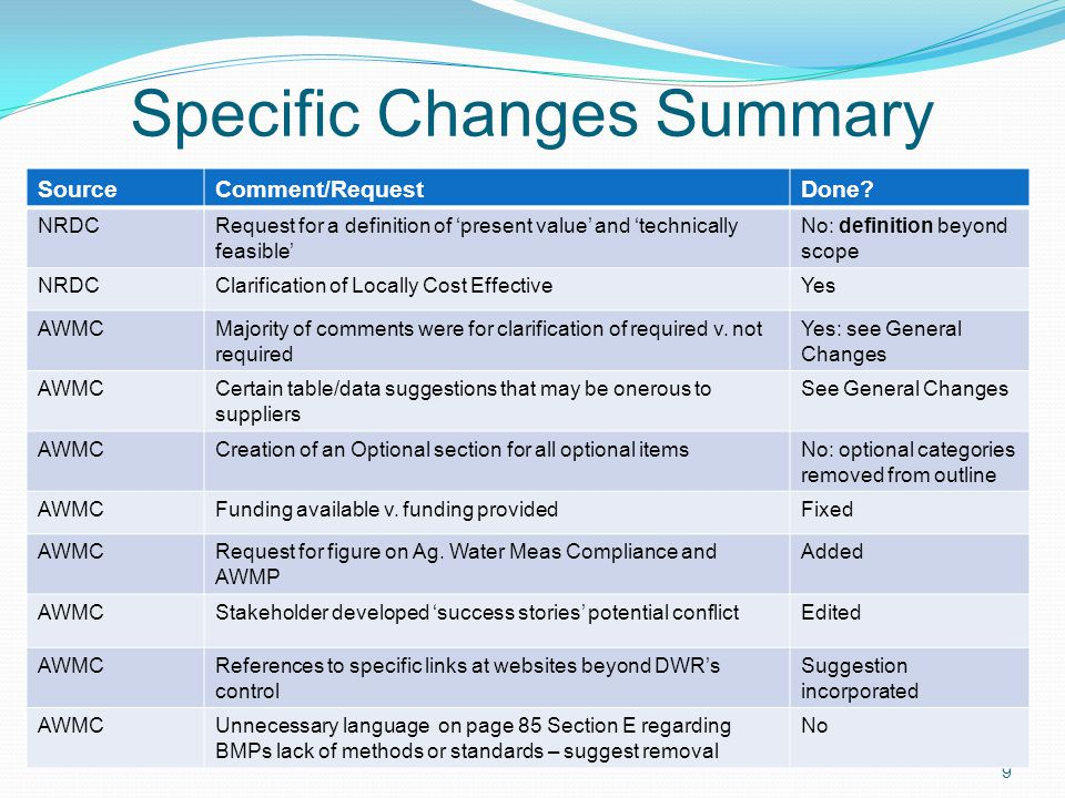 Specific Changes Summary 9 SourceComment/RequestDone.