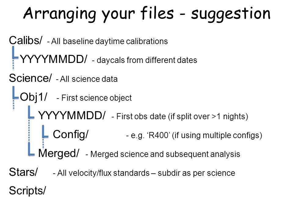 Arranging your files - suggestion Calibs/ - All baseline daytime calibrations YYYYMMDD/ - daycals from different dates Science/ - All science data Obj1/ - First science object YYYYMMDD/ - First obs date (if split over >1 nights) Config/ - e.g.