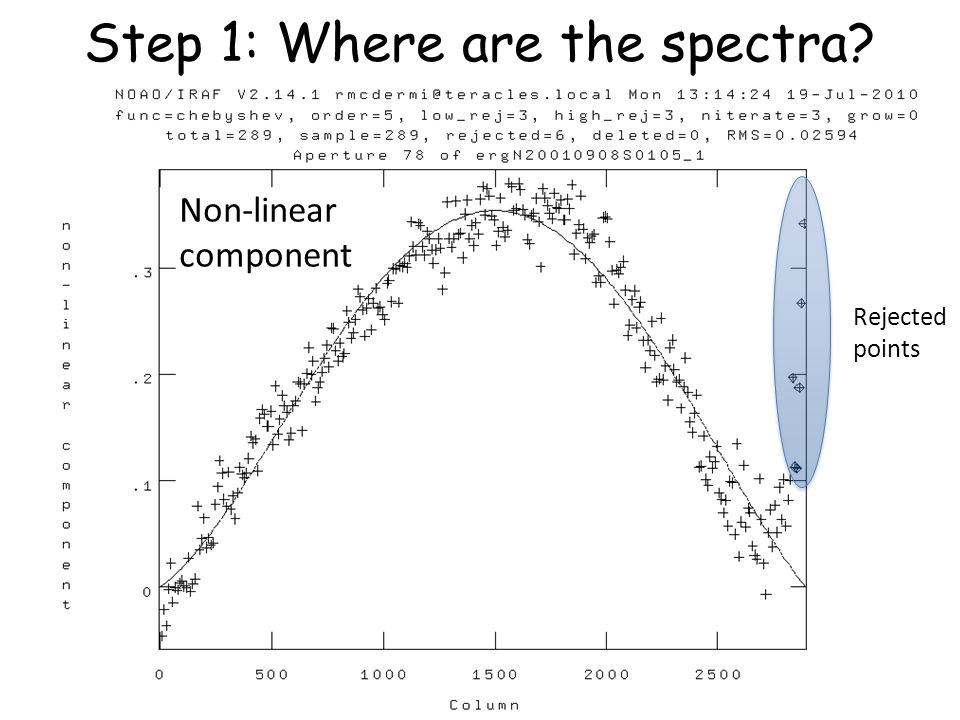 Step 1: Where are the spectra Non-linear component Rejected points
