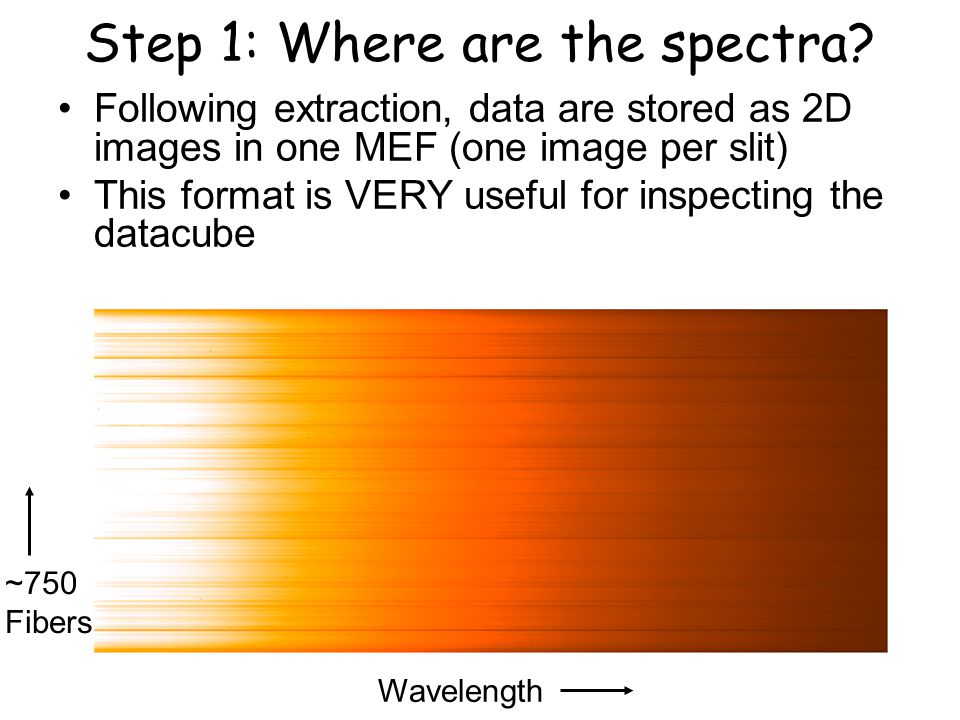 Step 1: Where are the spectra.