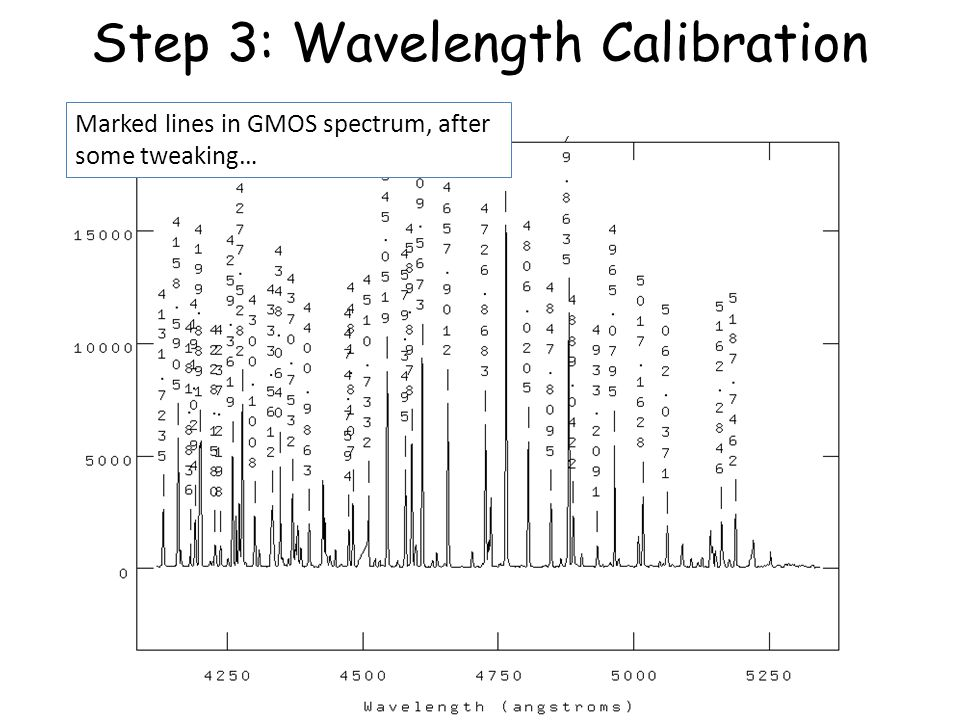 Step 3: Wavelength Calibration Marked lines in GMOS spectrum, after some tweaking…