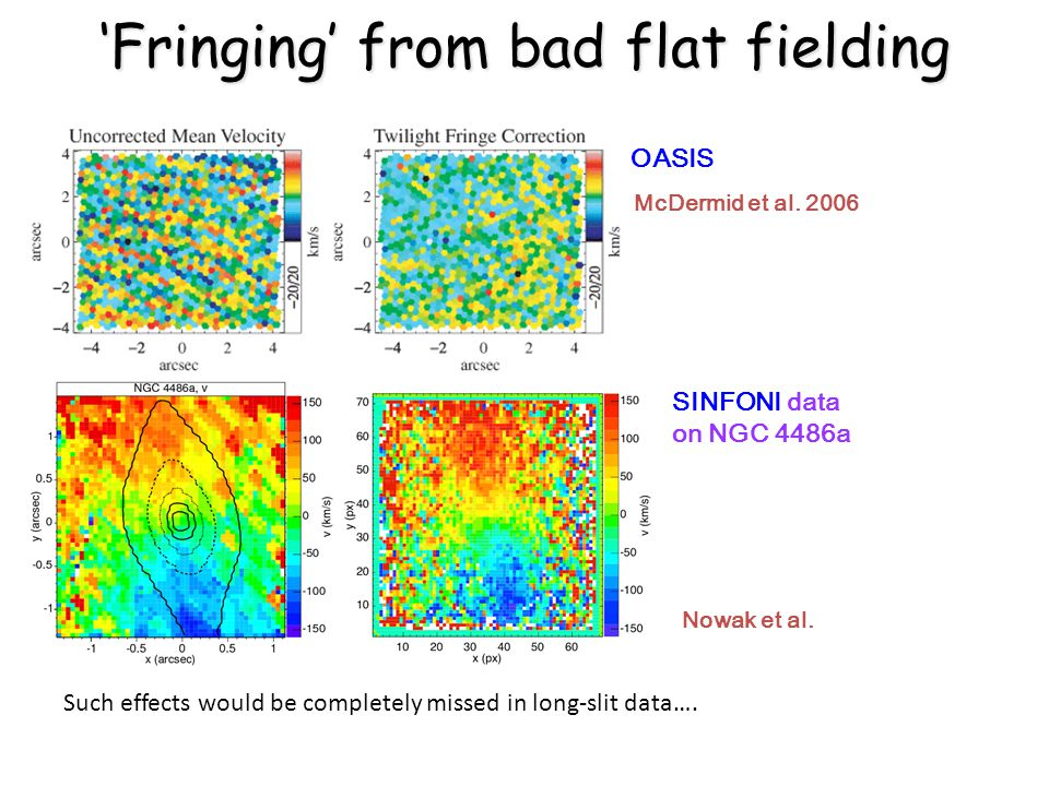 'Fringing' from bad flat fielding OASIS McDermid et al.