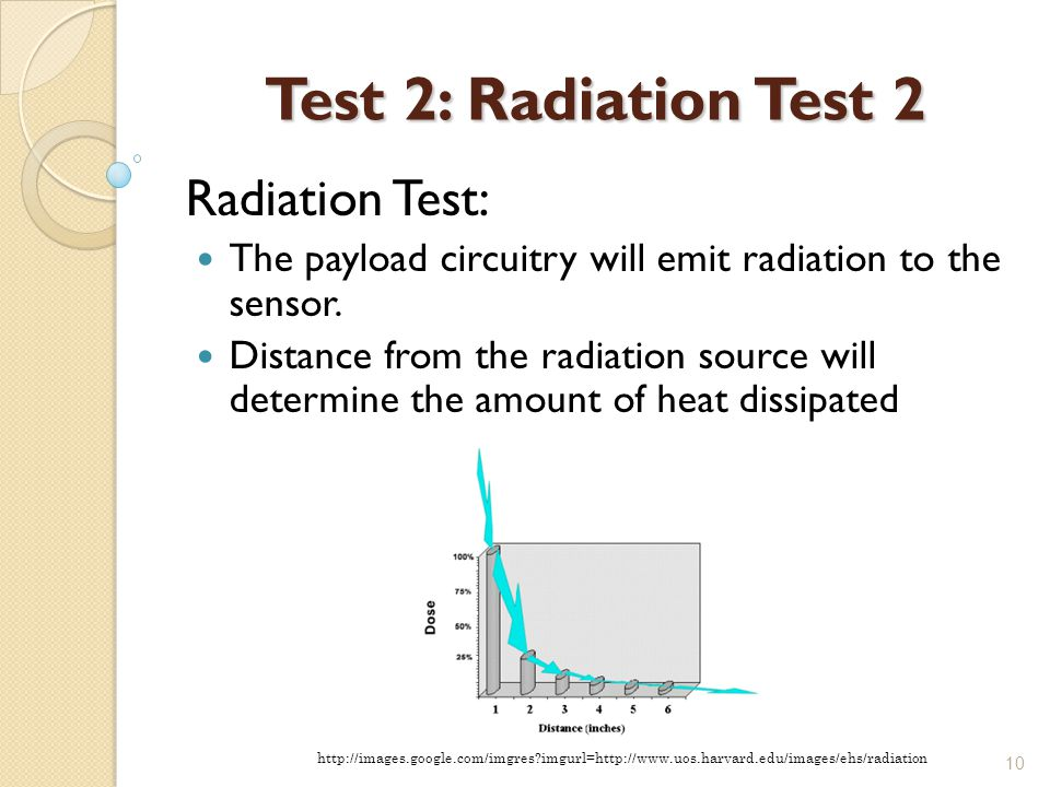 10 Test 2: Radiation Test 2 Radiation Test: The payload circuitry will emit radiation to the sensor.