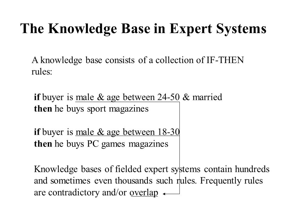 The Knowledge Base in Expert Systems A knowledge base consists of a collection of IF-THEN rules: if buyer is male & age between 24-50 & married then he buys sport magazines if buyer is male & age between 18-30 then he buys PC games magazines Knowledge bases of fielded expert systems contain hundreds and sometimes even thousands such rules.