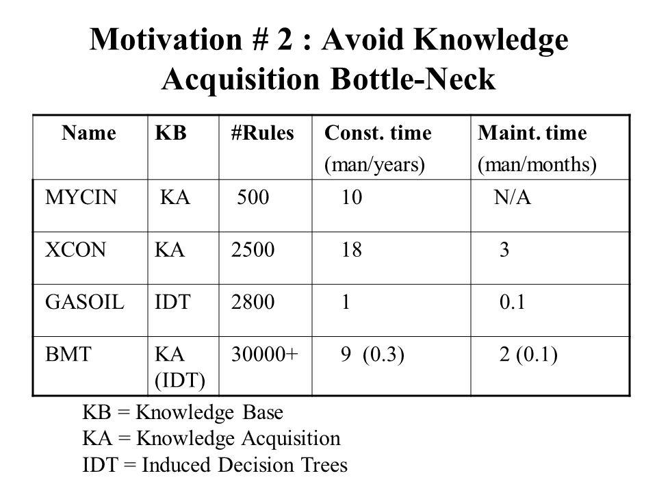 Motivation # 2 : Avoid Knowledge Acquisition Bottle-Neck NameKB #Rules Const.