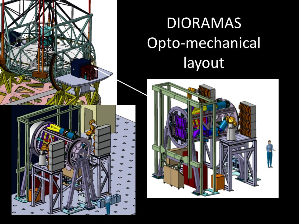 DIORAMAS Opto-mechanical layout