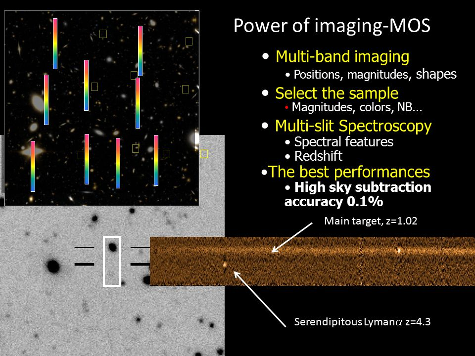 Multi-band imaging Positions, magnitudes, shapes Select the sample Magnitudes, colors, NB... Multi-slit Spectroscopy Spectral features Redshift The be