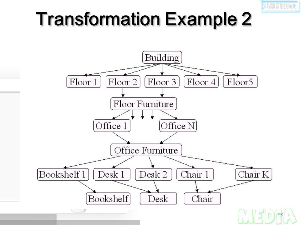 23 Transformation Example 2
