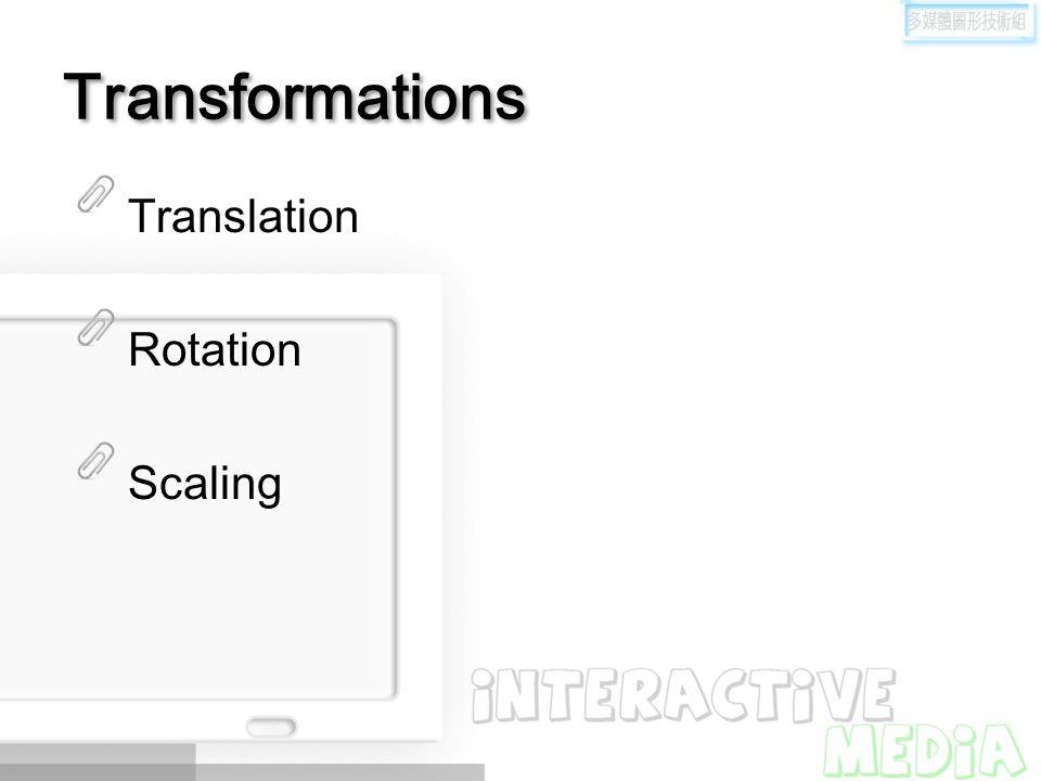 Transformations Translation Rotation Scaling